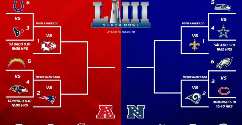 Listos Los Playoffs De La Nfl Update Mexico