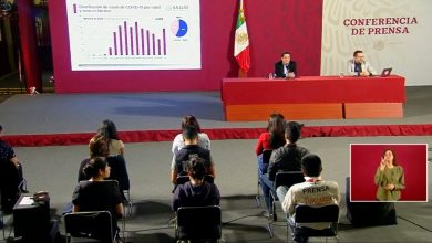 Photo of México llega a 993 casos positivos de Covid-19