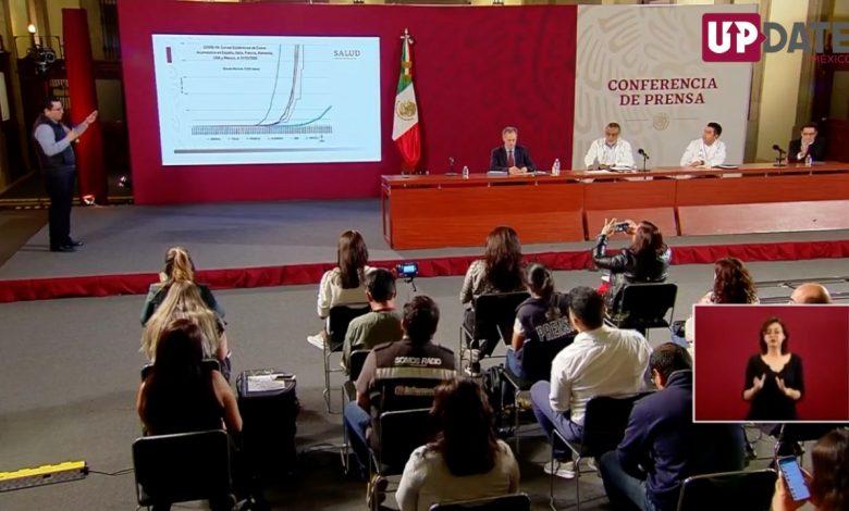 Photo of Casos de Covid-19 ascienden a 1,215 y 29 muertes: Salud