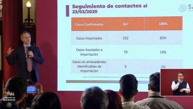 Photo of Asciende a 4 el número de muertos por Covid-19 en México; ya hay transmisión comunitaria