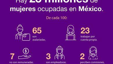 Photo of Difunde INEGI radiografía de la desigualdad que viven las mujeres en México