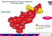 Photo of Con 46 nuevos positivos se alcanzan los 943 casos de Covid-19 en Querétaro